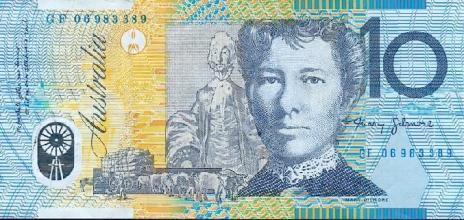 Amex forex rates australia